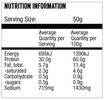 biltong nutritional info