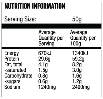 biltong sticks nutritional info