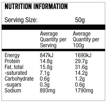 cabanossi nutritional info