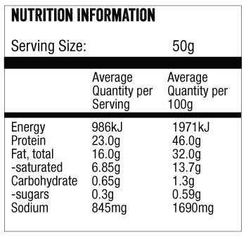 droewors nutritional info